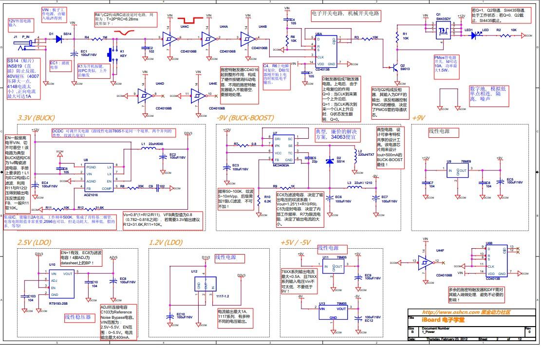 示波器电路分享(51 stm32 cpld fpga)