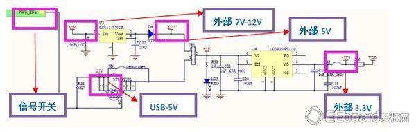 stm32-nucleo开发平台全方位解析