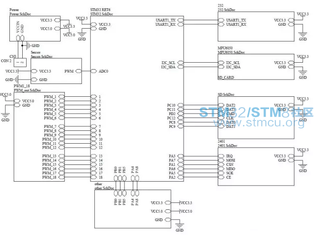 1 小型仿人机器人控制电路总体设计 控制系统硬件电路采用自顶向下的
