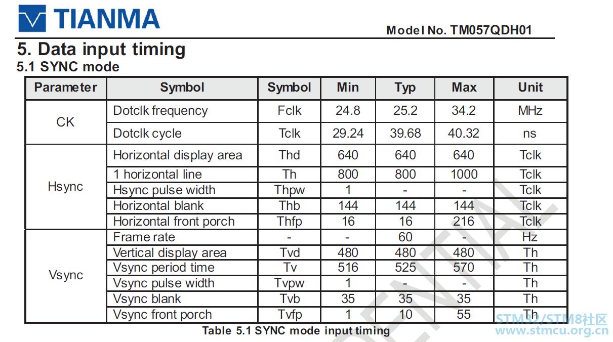 STM32F429ZI 100引脚驱动RGB666 LTDC - STM32 - 论坛-意法半导体
